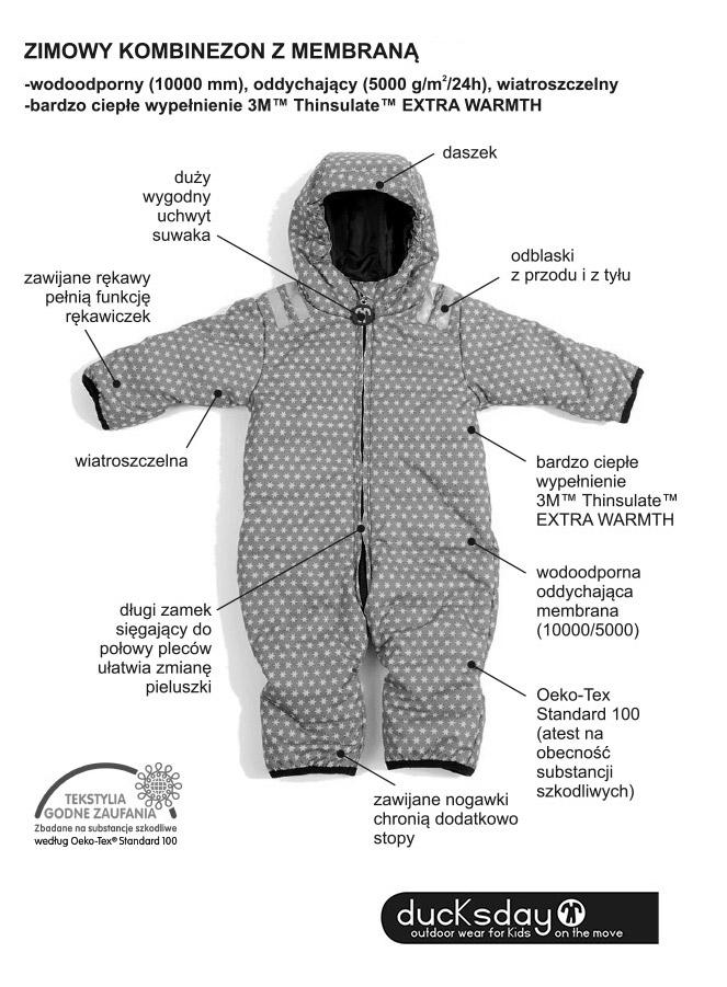 nieprzemakalne zimowe ocieplane kombinezony dla niemowląt marki Ducksday